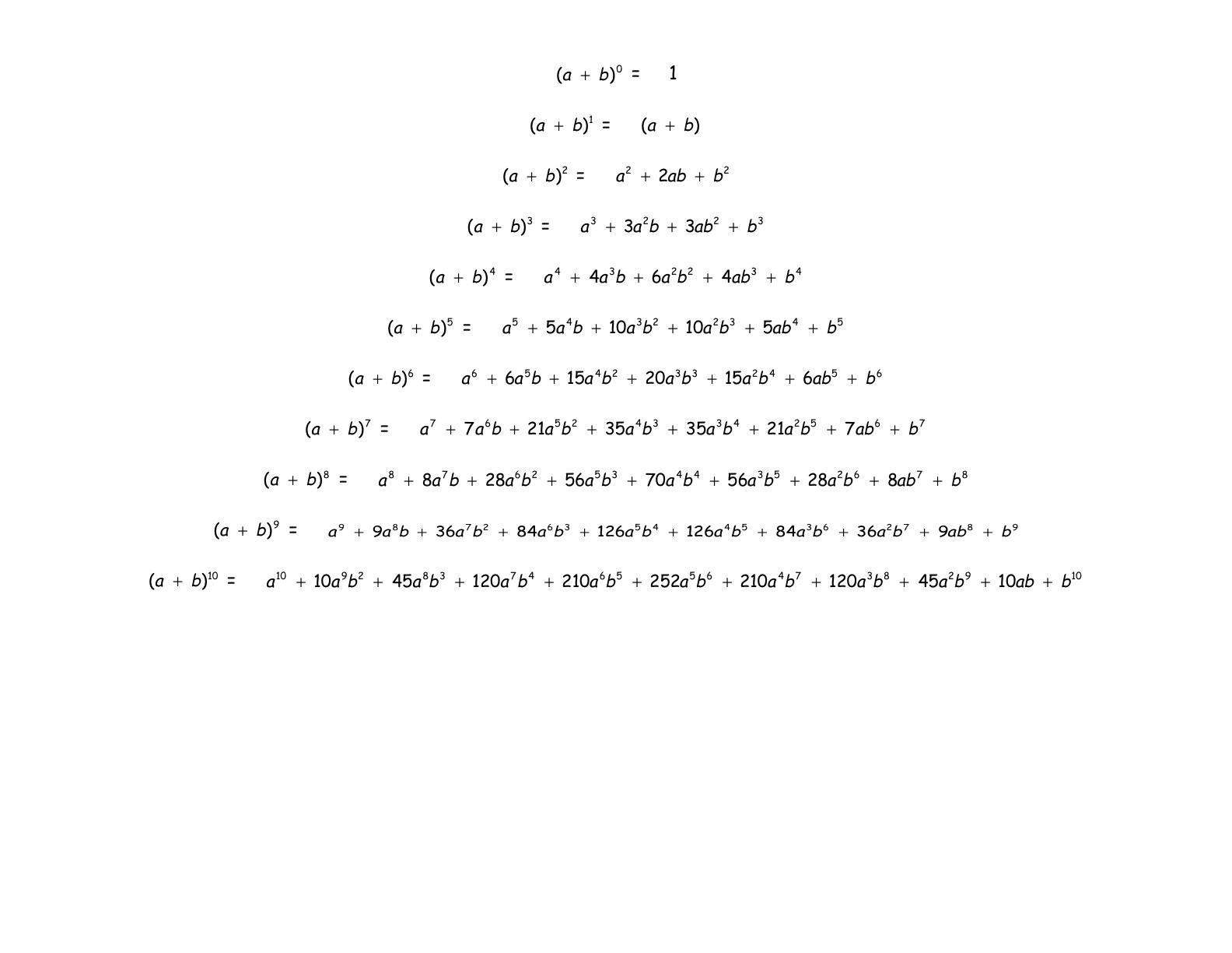 Mr  Wetzel's Math Page