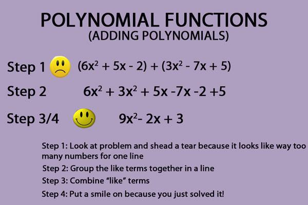 Polynomial Addition