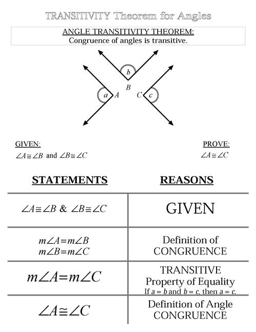 Angle Transitivity