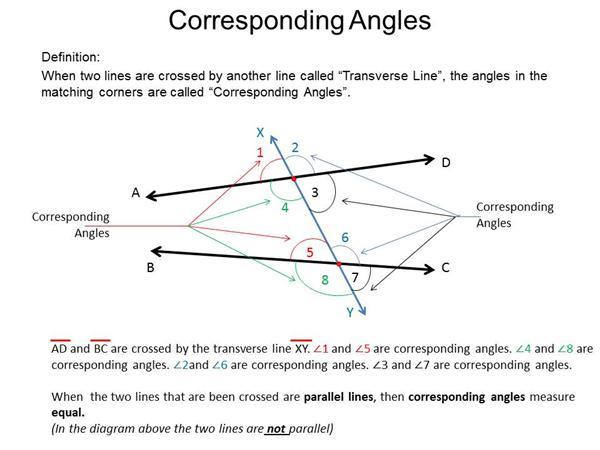Corresponding angles illustration