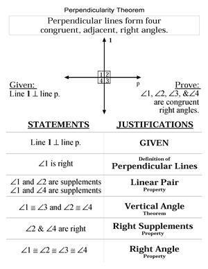 Perpendicularity Thm