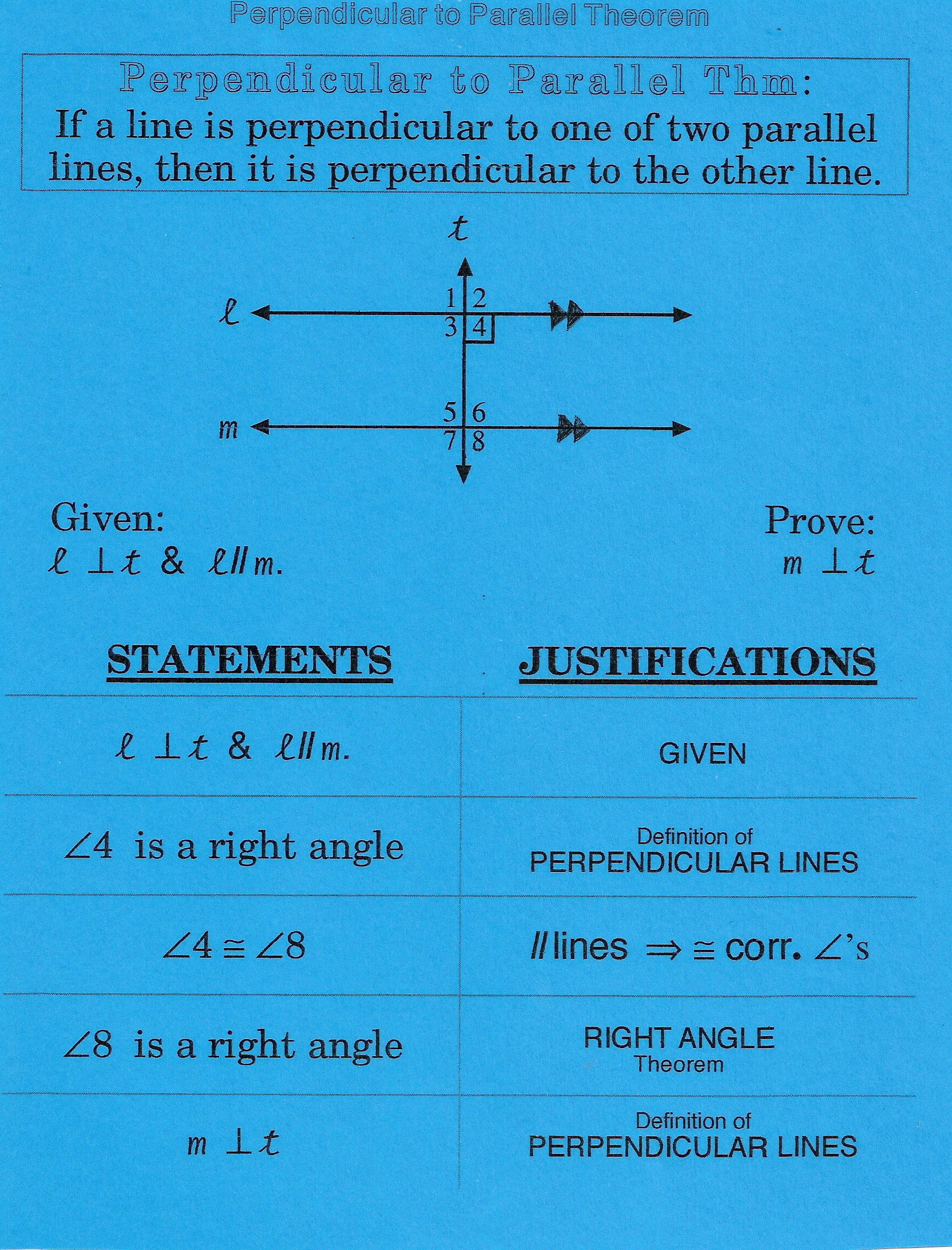 Perpendicular to Parallel