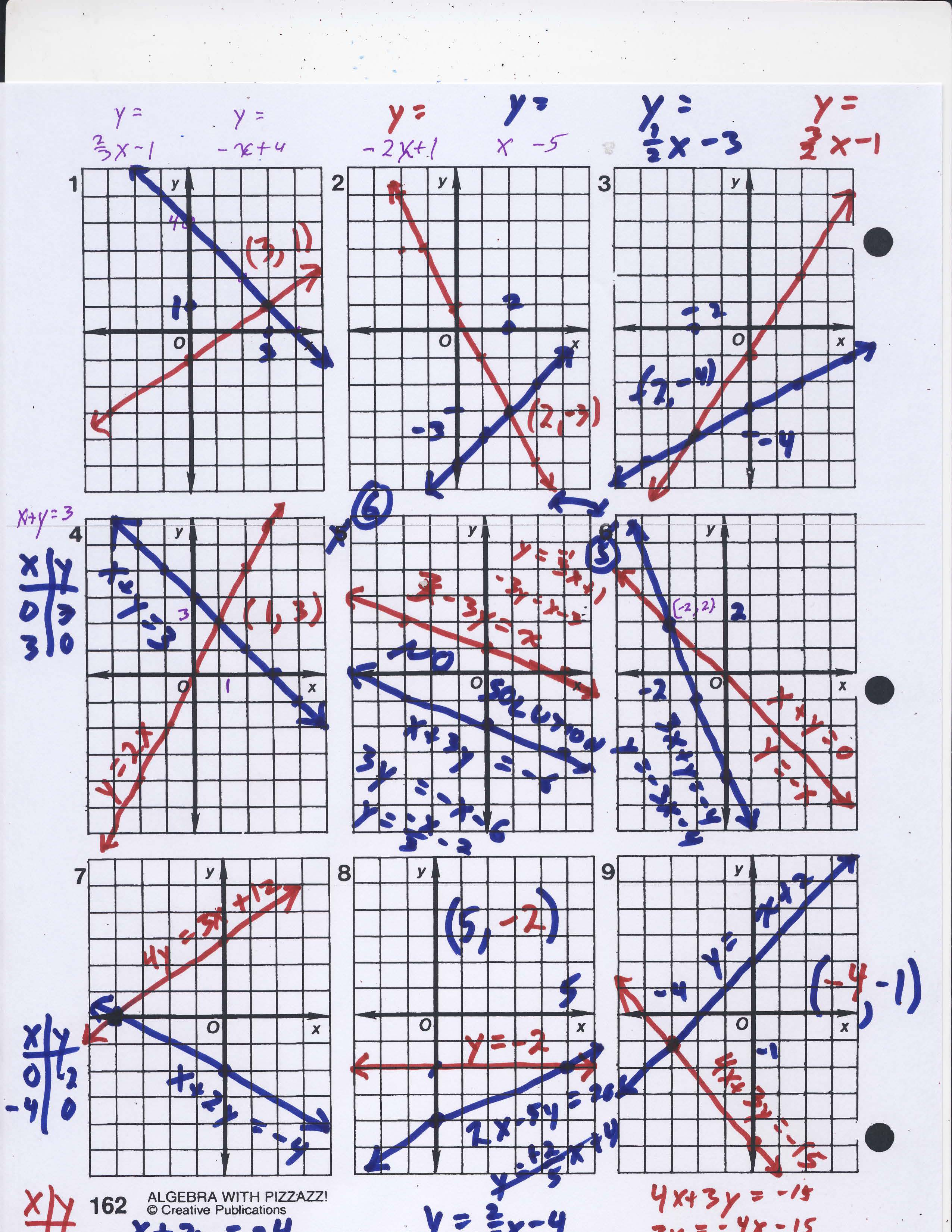 gebhard curt algebra worksheets. Black Bedroom Furniture Sets. Home Design Ideas