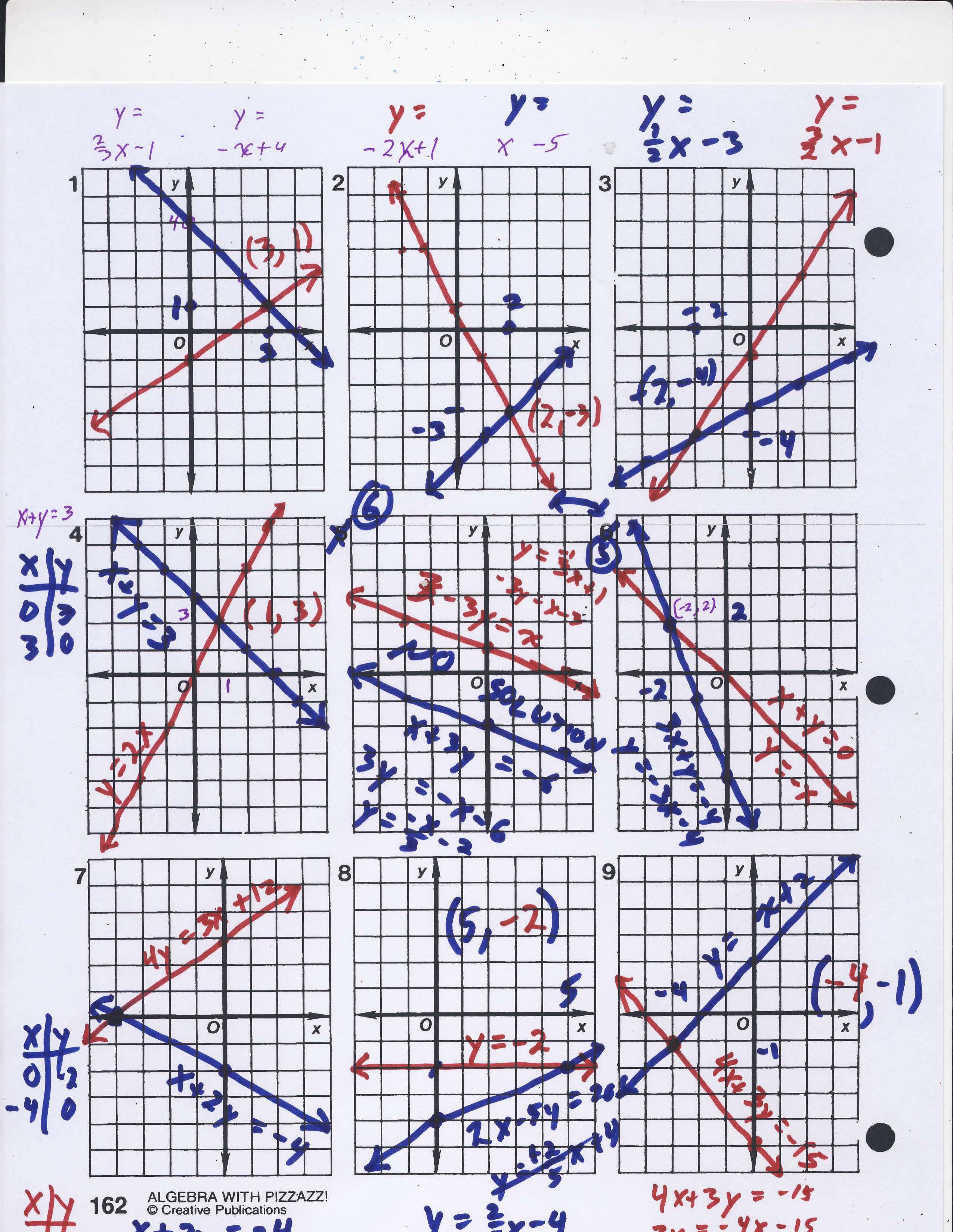 Gebhard Curt Algebra worksheets – Algebra with Pizzazz Worksheet Answers