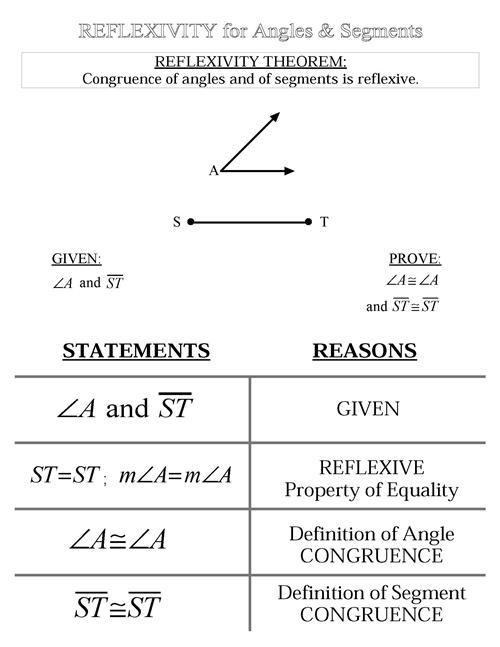 Reflexivity Theorem