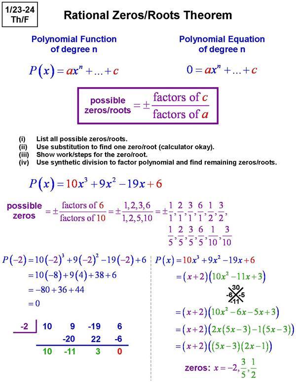 Gebhard, Curt / Advanced Algebra Notes