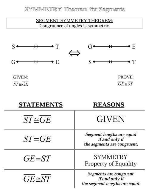 Segment Symmetry