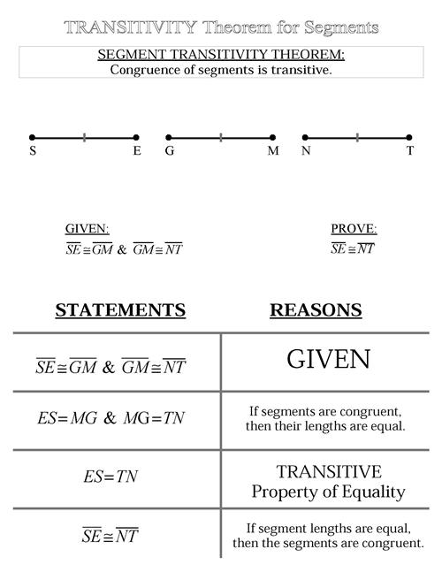Segment Transitivity