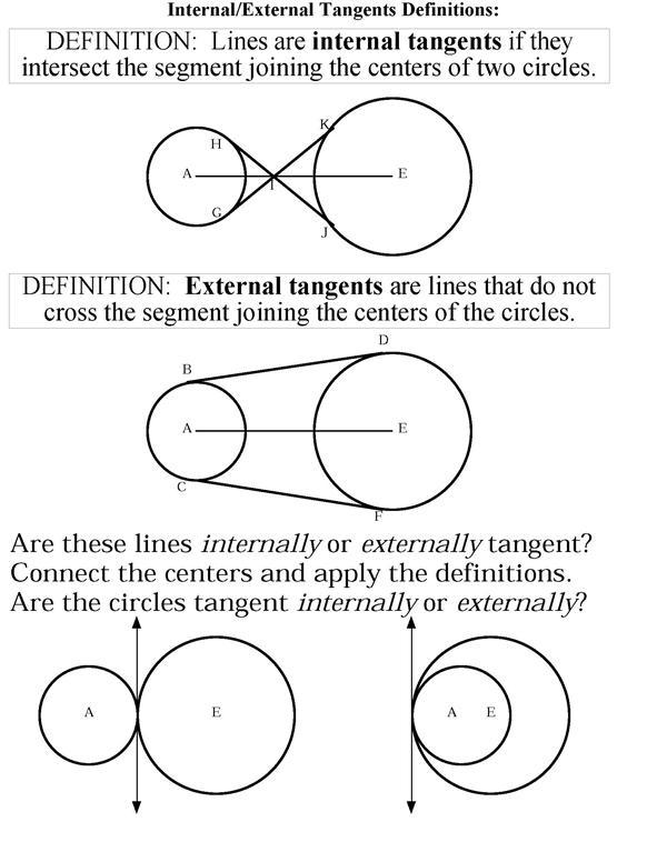 Tangnet Internal External
