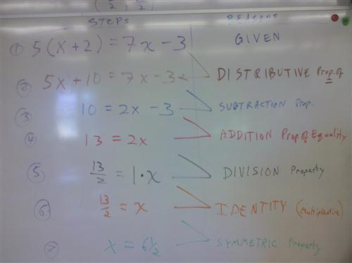 Justifying algebra steps