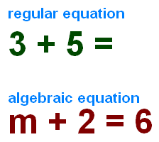 equation arithmetic algebra