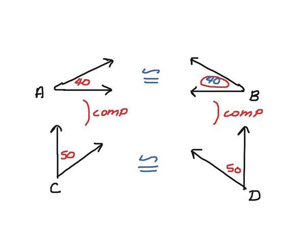 comp supp diagram