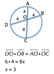 chord example