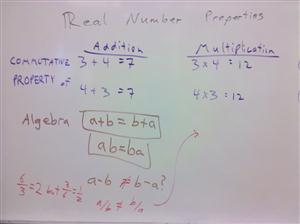 Commutative Numerals