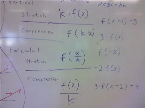Compression Formulas