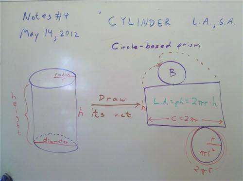 Circle based prism