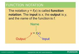 function notation def