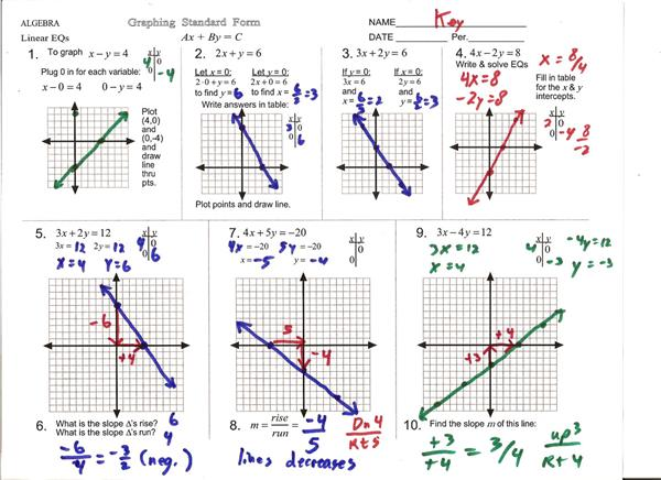 Graph Standard Form Key as well  on alger math pizzazz worksheet