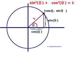 how to find a cosine theta