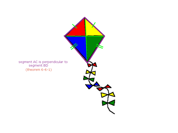 kite perpendicular