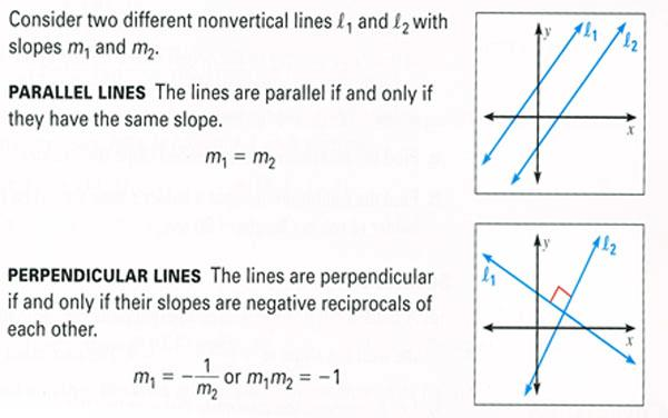 slope formula parallel perpendicular