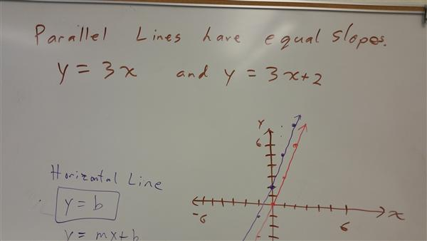 parallel lines (= slopes)