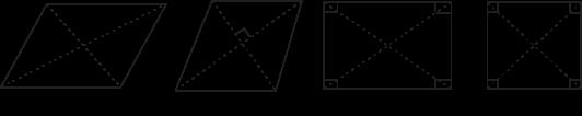 parallelogram diagonals