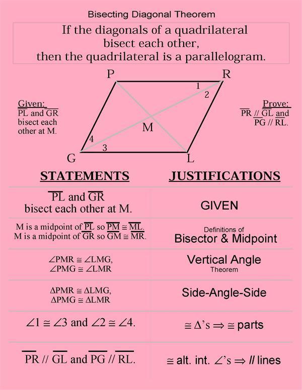 bisecting diagonals