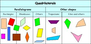quadrilateral table