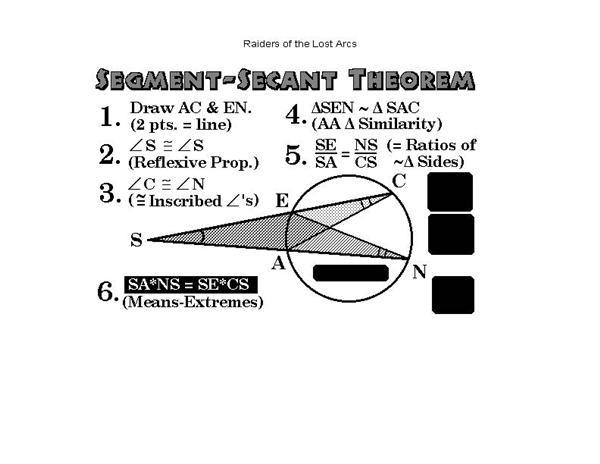 Segment Secant Theorem
