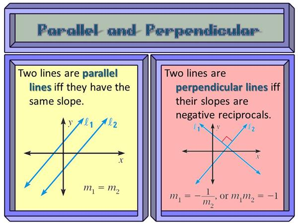 parallel perpendicular formulas