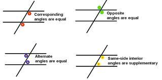 transversal theoremms