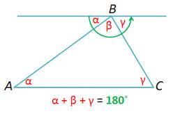 triangle alpha beta gamma