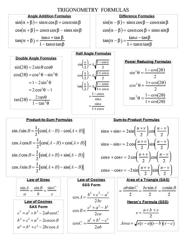 Gebhard Curt Trig Notes – Trig Identities Worksheet