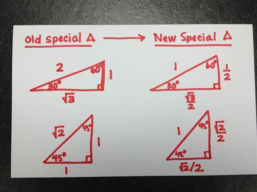 special unit triangles