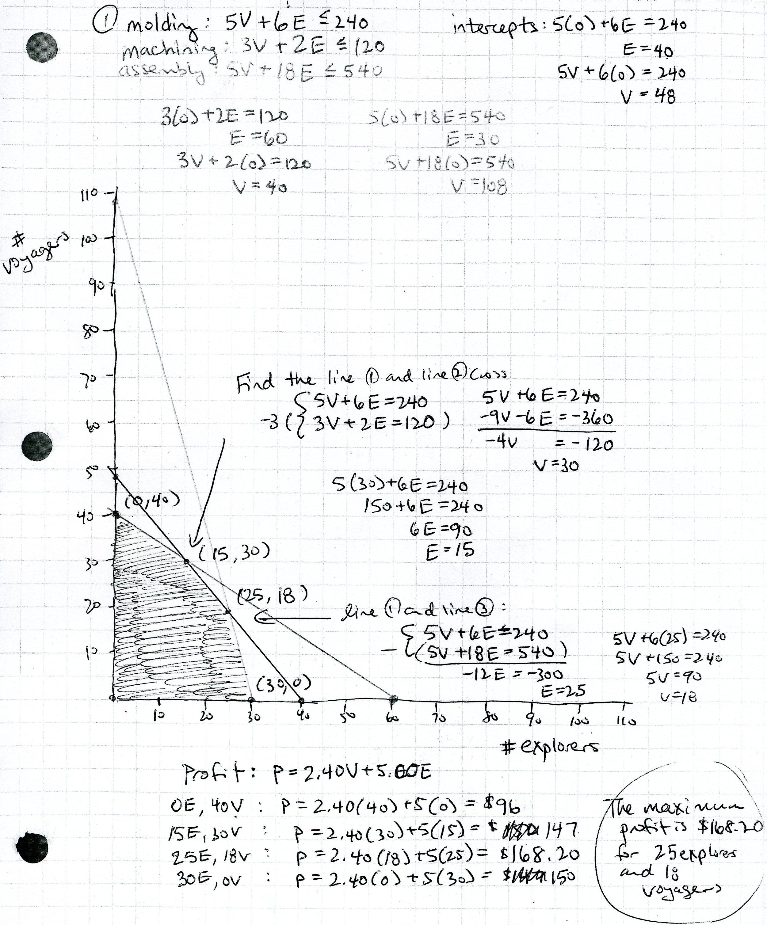 worksheet Factoring Trinomials Practice Worksheet factoring trinomials by grouping worksheet abitlikethis polynomial practice worksheets as well best worksheet