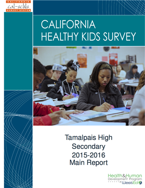 CA Healthy Kids Survey