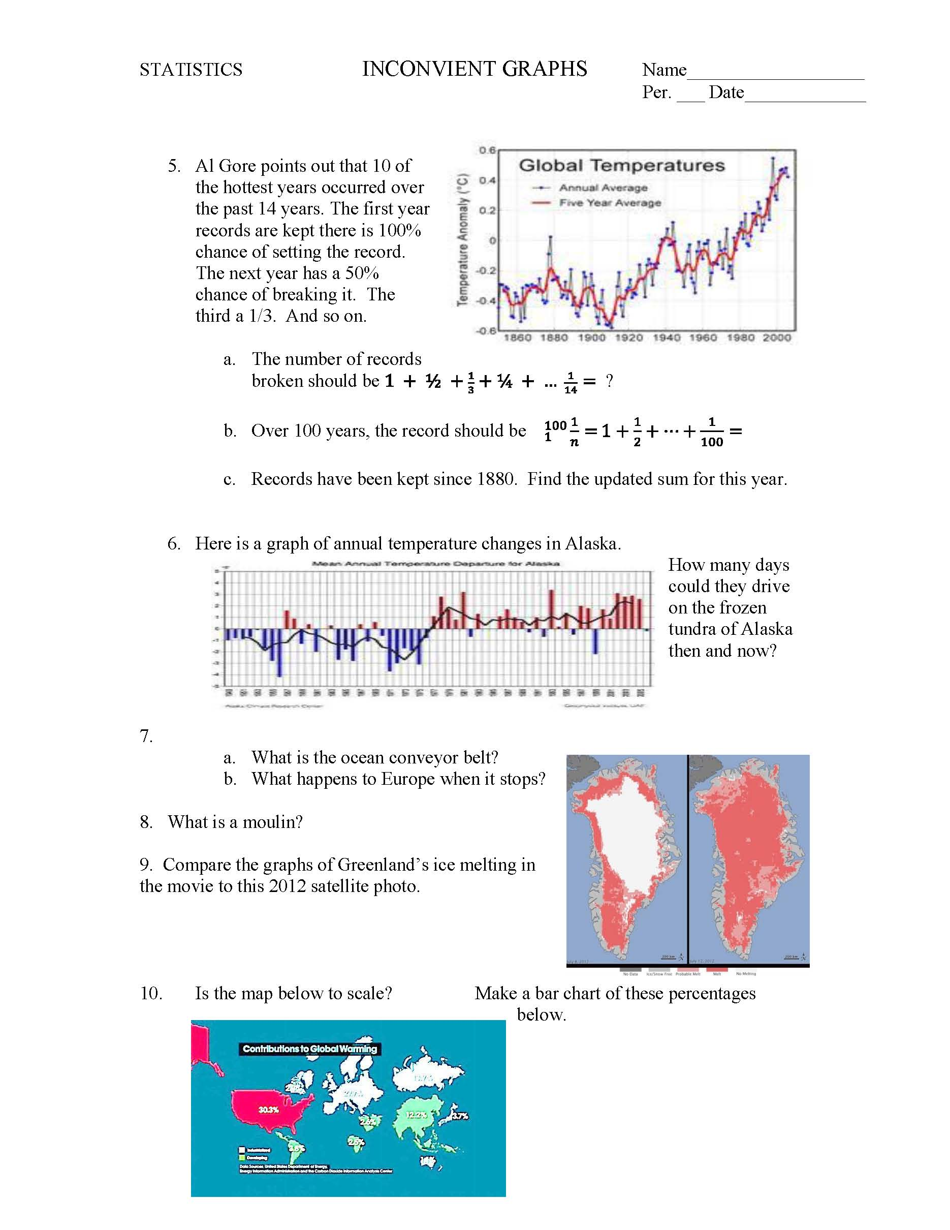 An Inconvenient Truth Worksheet Laveyla Com Inconvenient Truth – Inconvenient Truth Worksheet