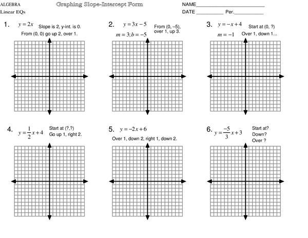 Graphing In Slope Intercept Form Worksheet