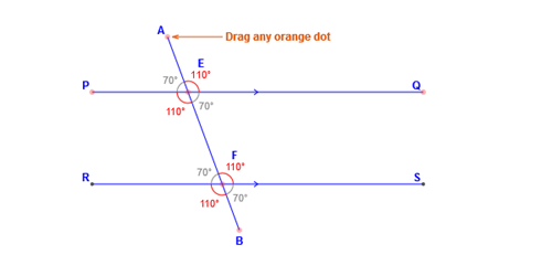 transversal cutting parallel lines
